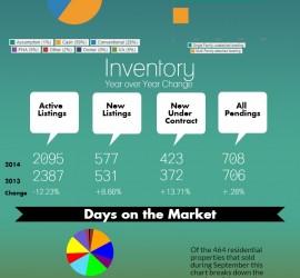 Sept 2014 infographic